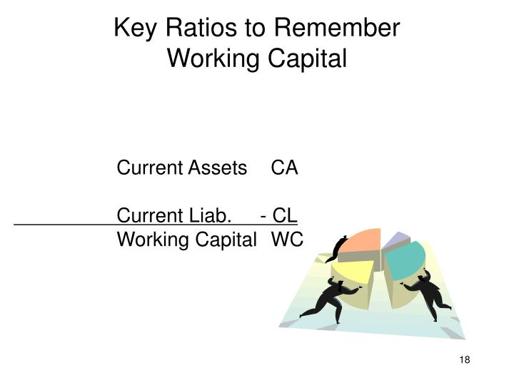 Key Ratios to Remember