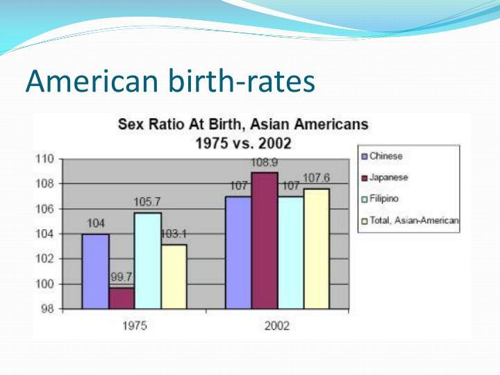 American birth-rates