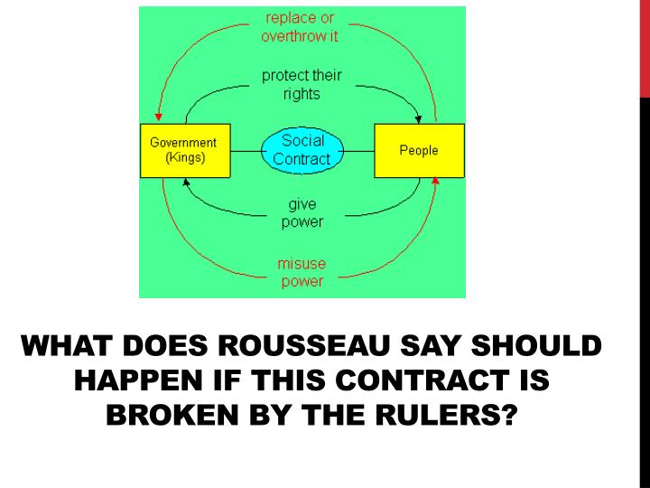 What does Rousseau say should happen if this contract is broken by the rulers?