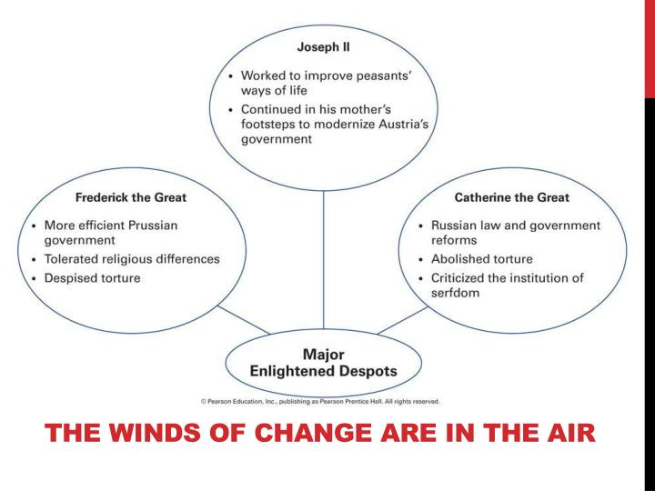 The winds of change are in the air
