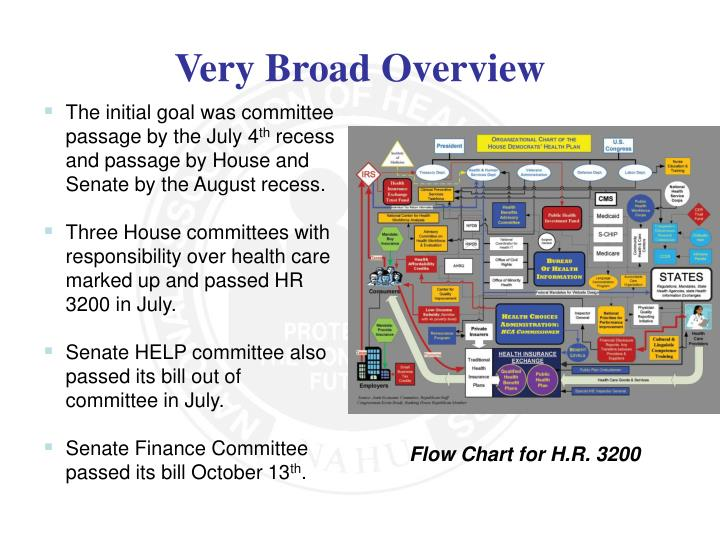 The initial goal was committee passage by the July 4