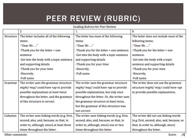 Peer Review (rubric)