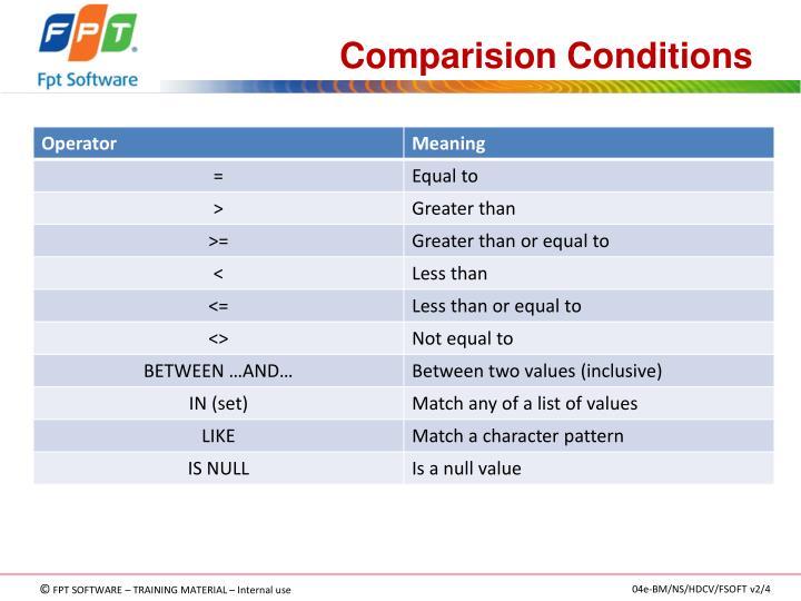 Comparision Conditions