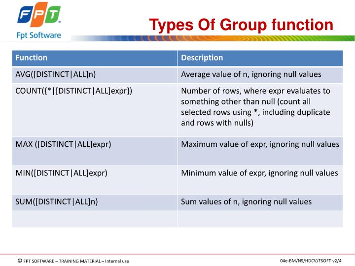 Types Of Group function
