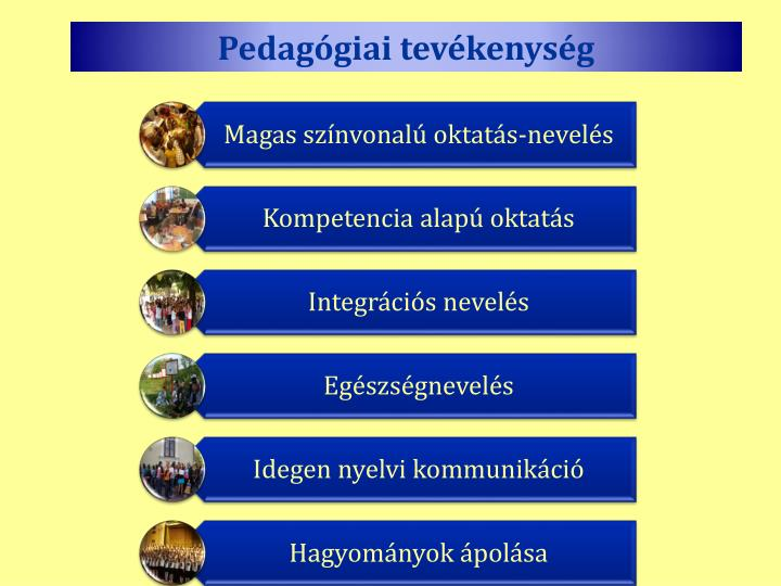 Pedagógiai tevékenység