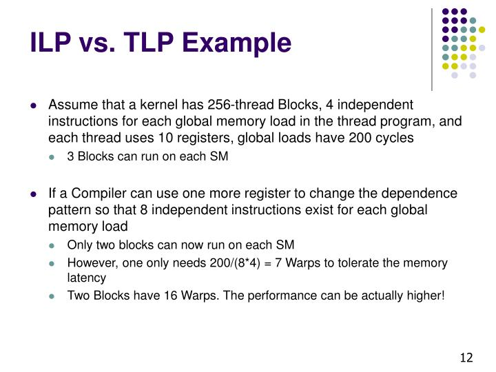 ILP vs. TLP Example