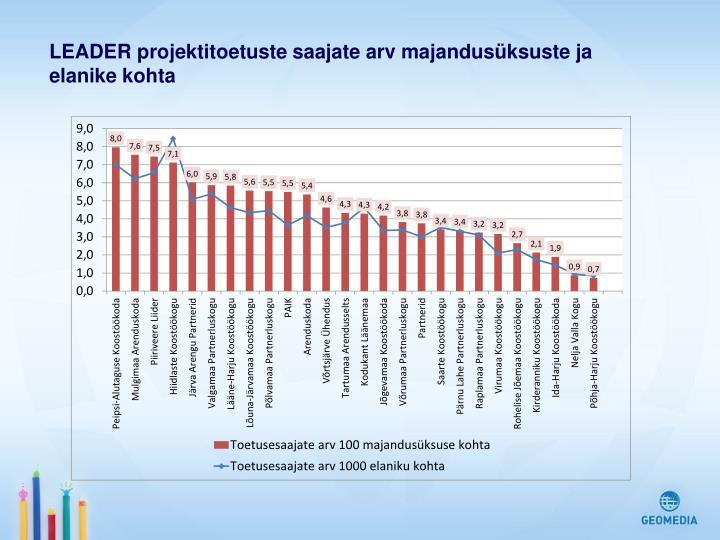 LEADER projektitoetuste saajate arv majandusüksuste ja elanike kohta