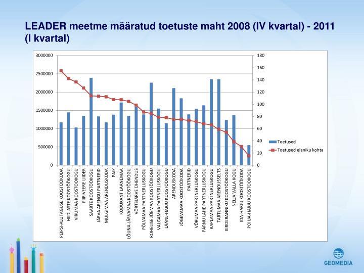 LEADER meetme määratud toetuste maht 2008 (IV kvartal) - 2011 (I kvartal)