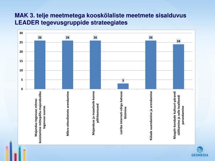 MAK 3. telje meetmetega kooskõlaliste meetmete sisalduvus LEADER tegevusgruppide strateegiates