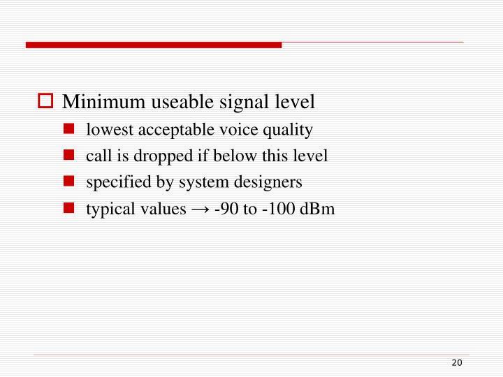 Minimum useable signal level