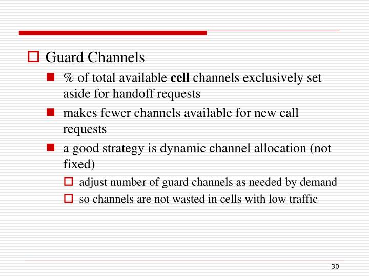 Guard Channels