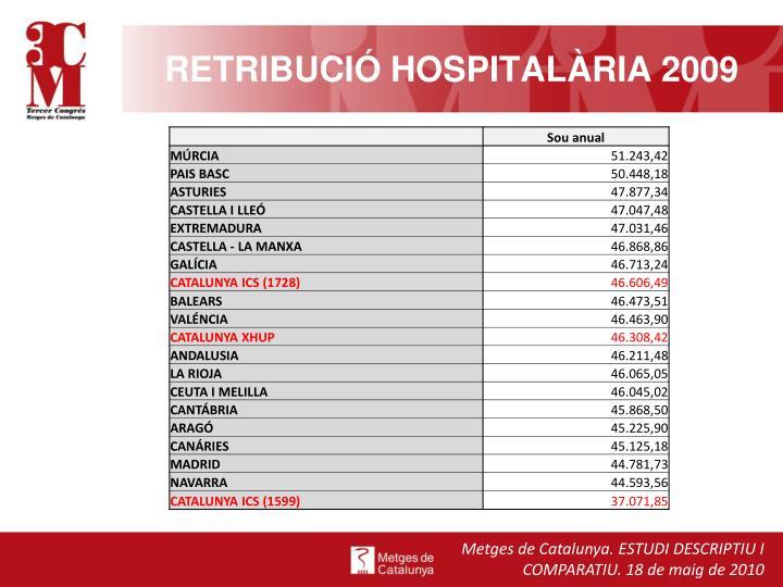 RETRIBUCIÓ HOSPITALÀRIA 2009