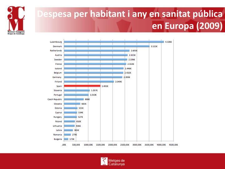 Despesa per habitant i any en sanitat pública en Europa (2009)