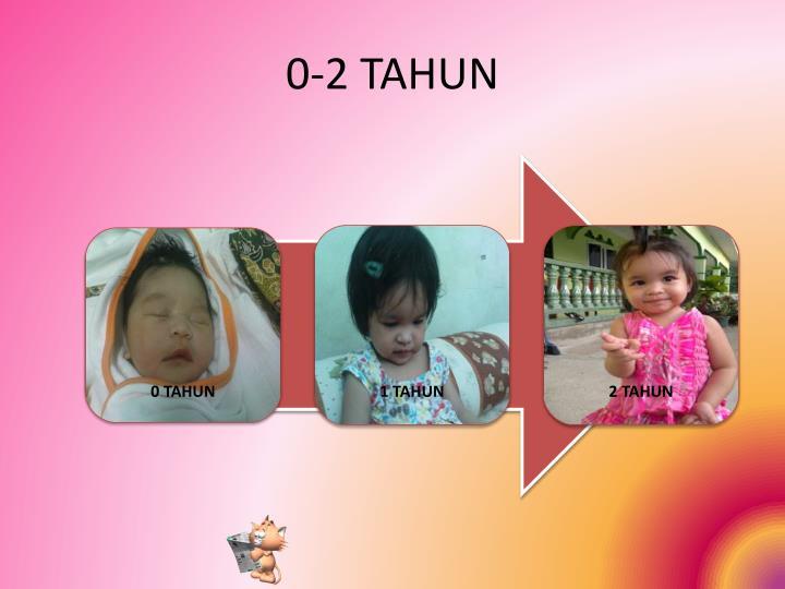 0-2 TAHUN