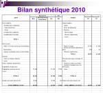 bilan synth tique 2010