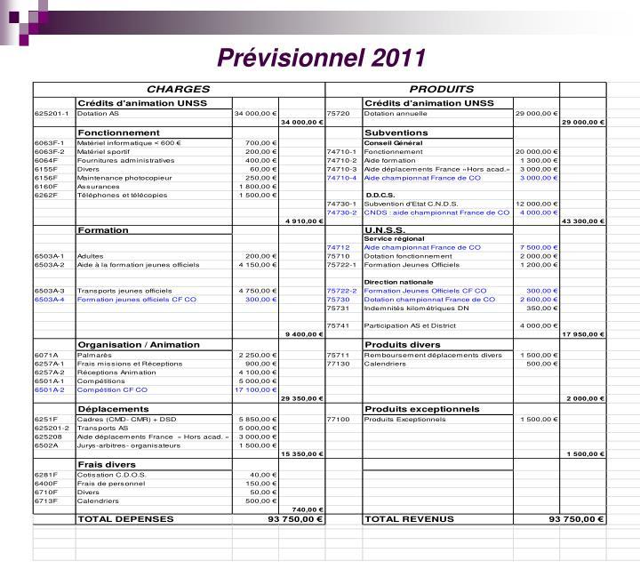 Prévisionnel 2011