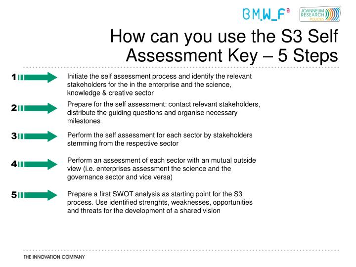 Prepare for the self assessment: contact relevant stakeholders, distribute the guiding questions and organise necessary milestones
