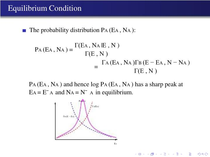Equilibrium Condition