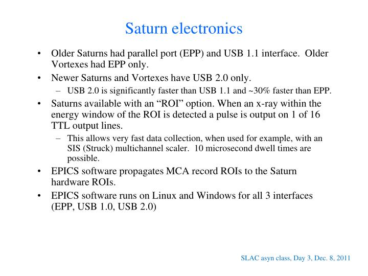 Saturn electronics
