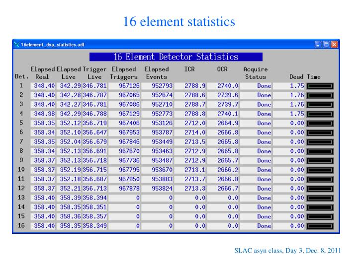 16 element statistics