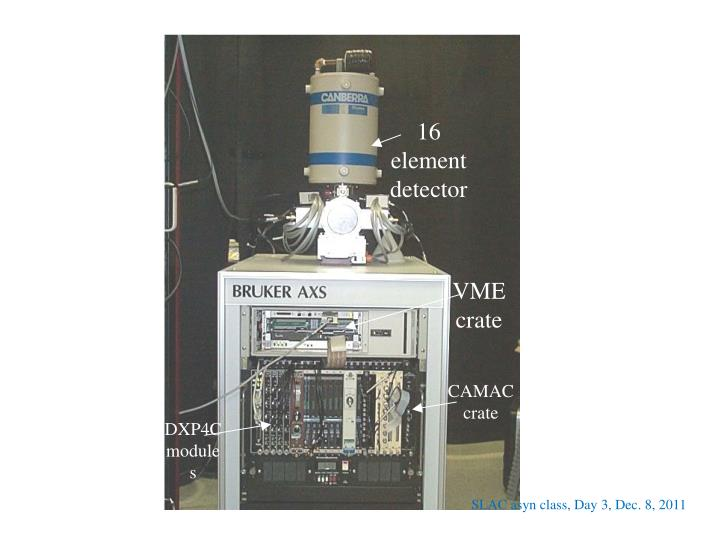 16 element detector