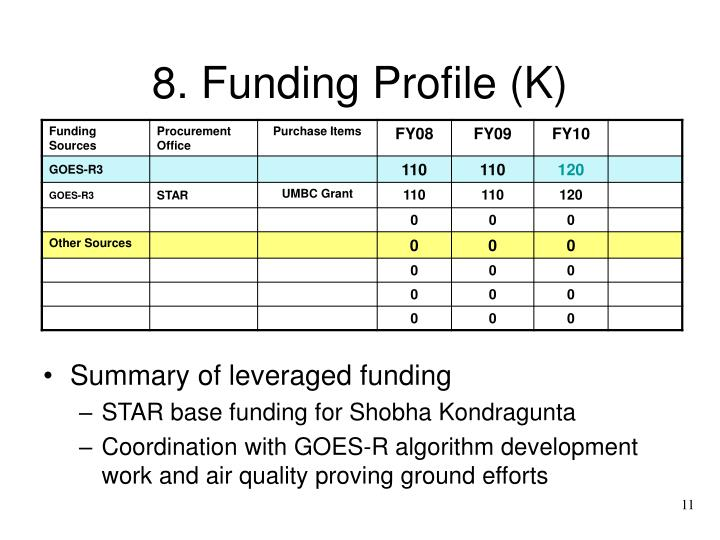 8. Funding Profile (K)