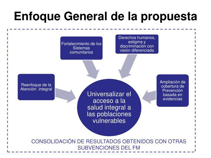Enfoque General de la propuesta