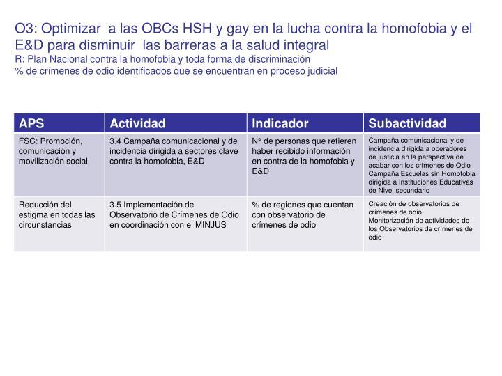 O3: Optimizar  a las OBCs HSH y gay en la lucha contra la homofobia y el E&D para disminuir  las barreras a la salud integral