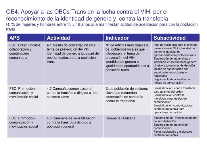 OE4: Apoyar a las OBCs Trans en la lucha contra el VIH, por el reconocimiento de la identidad de género y  contra la transfobia
