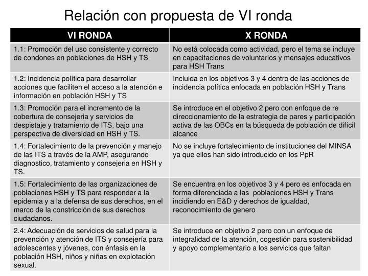 Relación con propuesta de VI ronda
