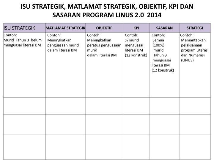 ISU STRATEGIK, MATLAMAT STRATEGIK, OBJEKTIF, KPI DAN SASARAN PROGRAM LINUS 2.0  2014