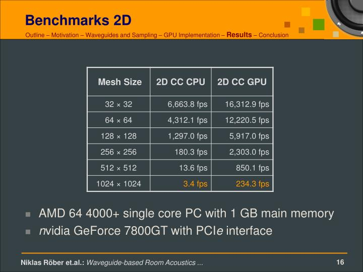 Benchmarks 2D