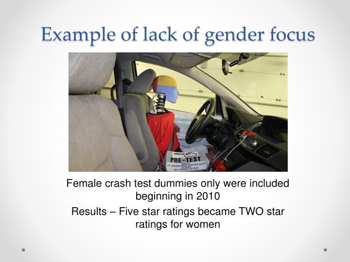 Example of lack of gender focus