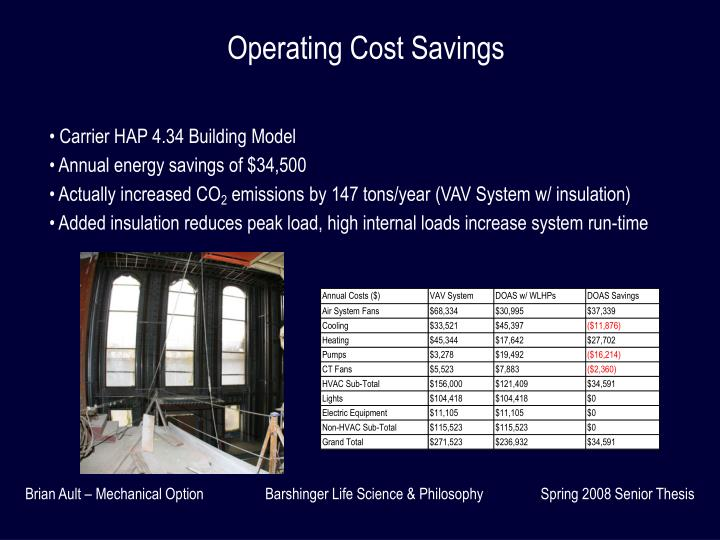 Operating Cost Savings