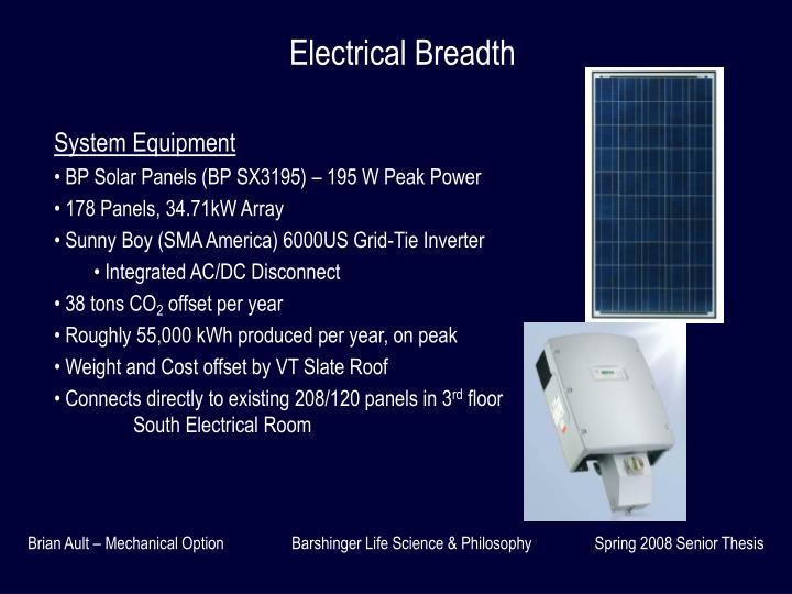 Electrical Breadth