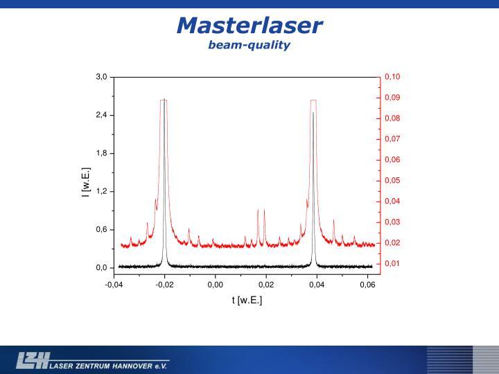 Masterlaser