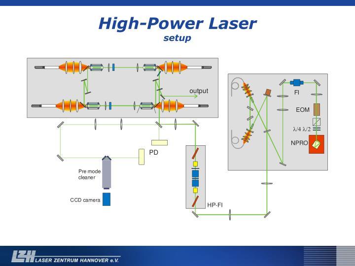 High-Power Laser