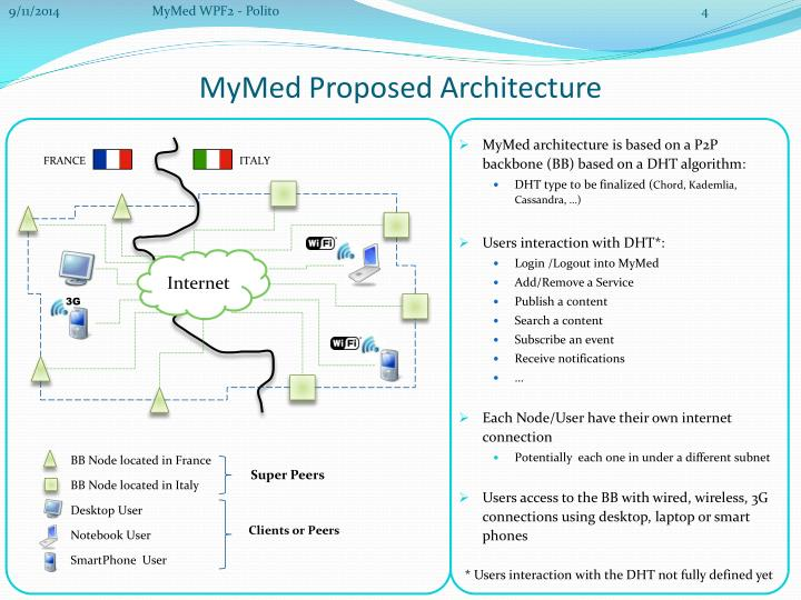 MyMed architecture is based on a P2P backbone (BB) based on a DHT algorithm: