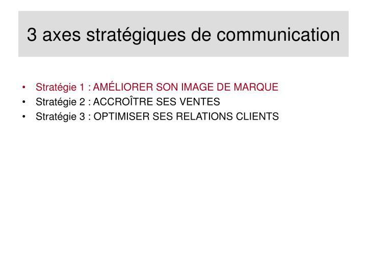 Stratégie 1 : AMÉLIORER SON IMAGE DE MARQUE