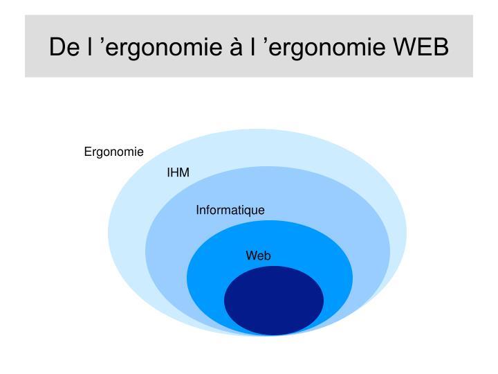 De l'ergonomie à l'ergonomie WEB