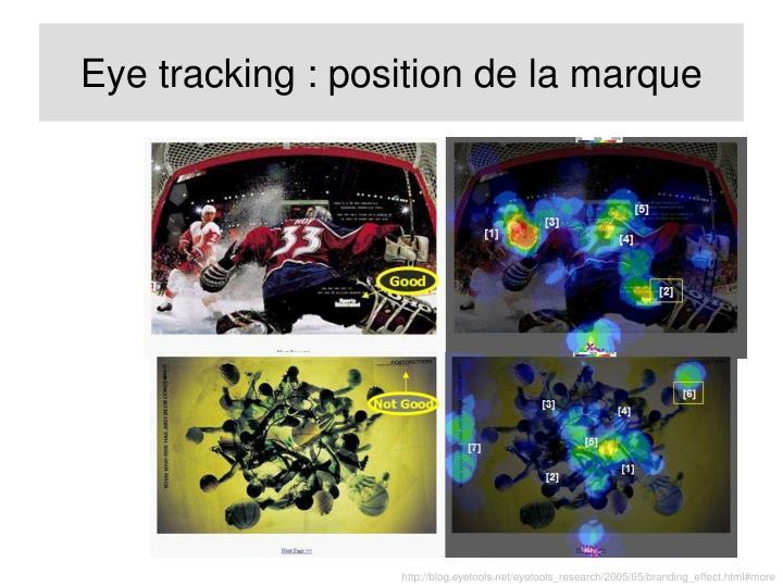 Eye tracking : position de la marque