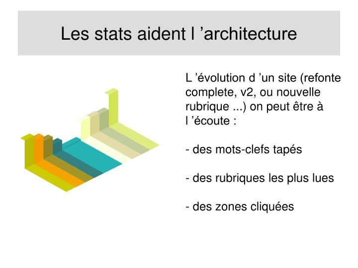 Les stats aident l'architecture