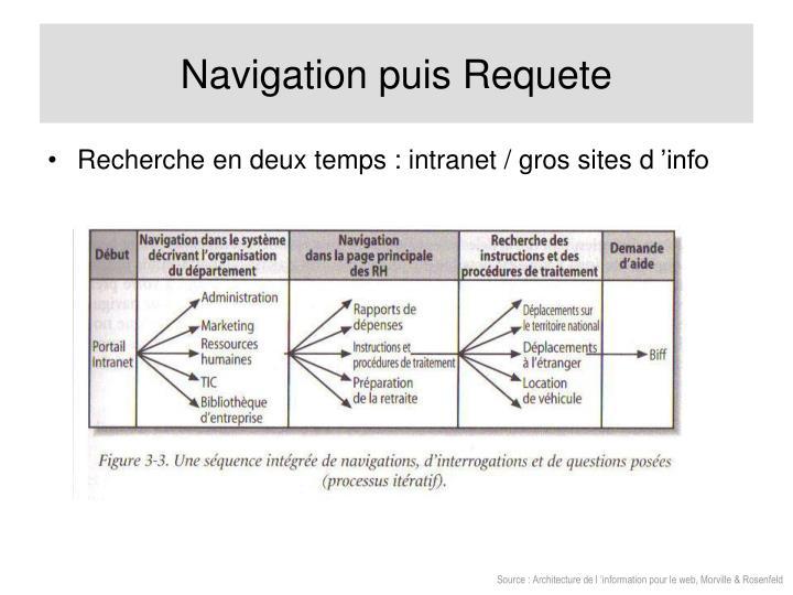 Navigation puis Requete