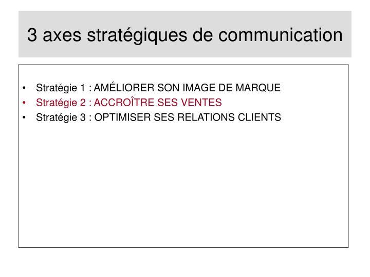 3 axes stratégiques de communication