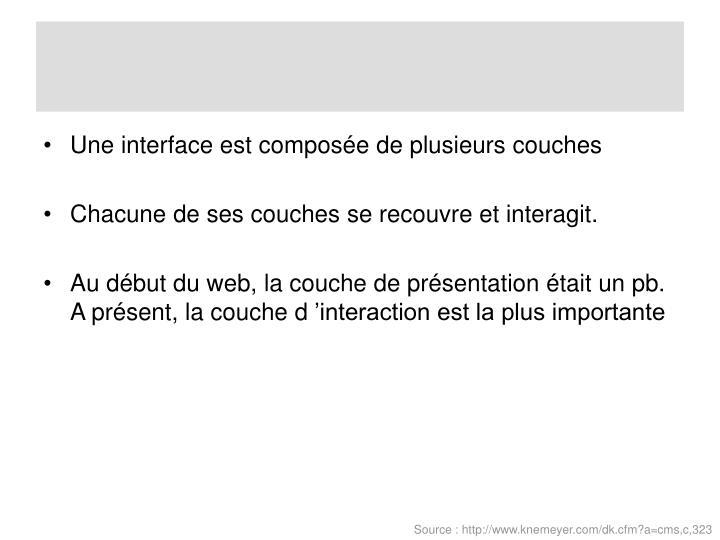 Une interface est composée de plusieurs couches