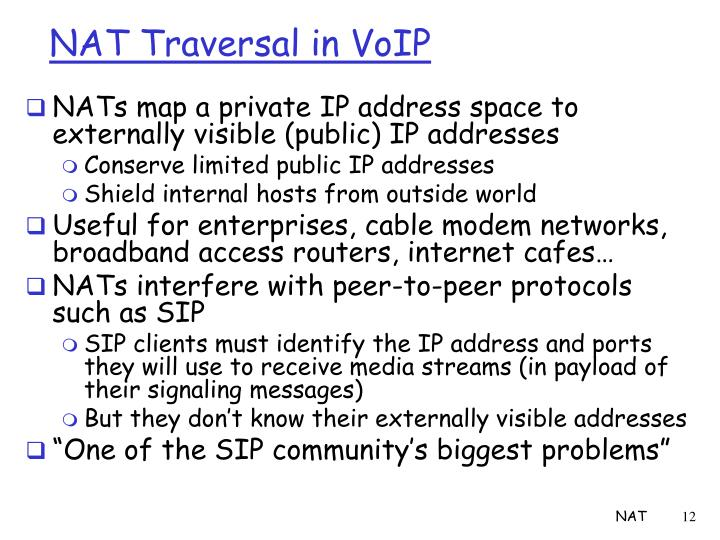 NAT Traversal in VoIP