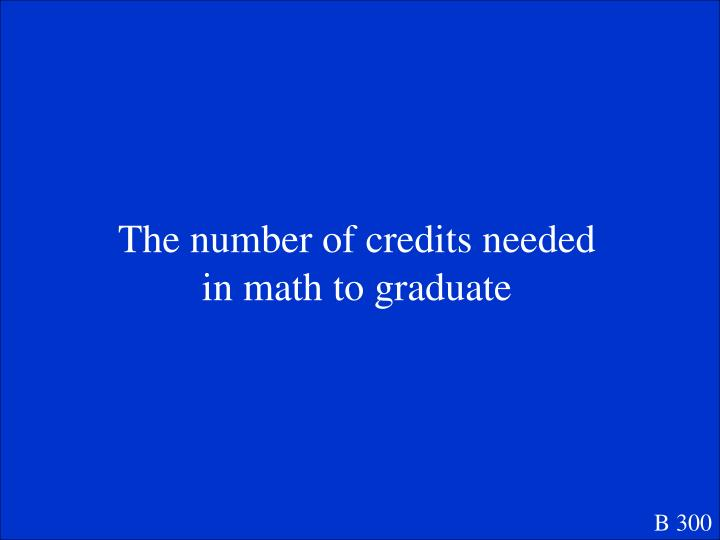 The number of credits needed in math to graduate