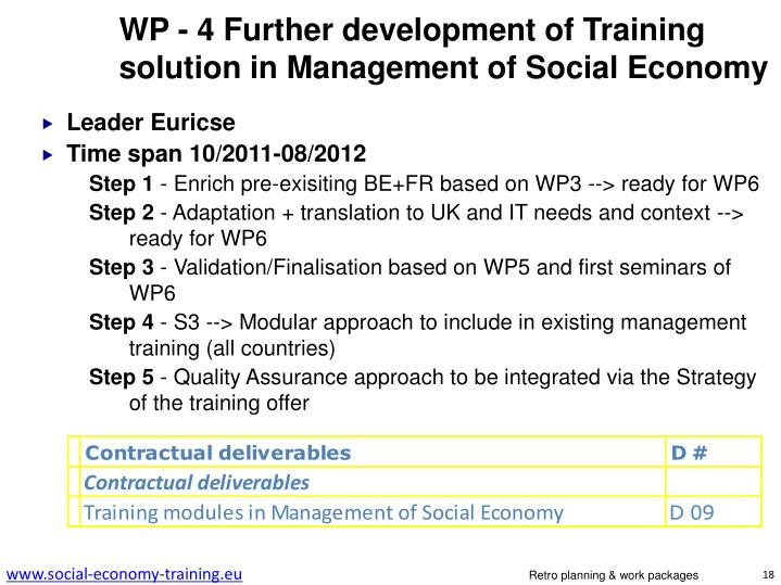 WP - 4 Further development of Training solution in Management of Social Economy