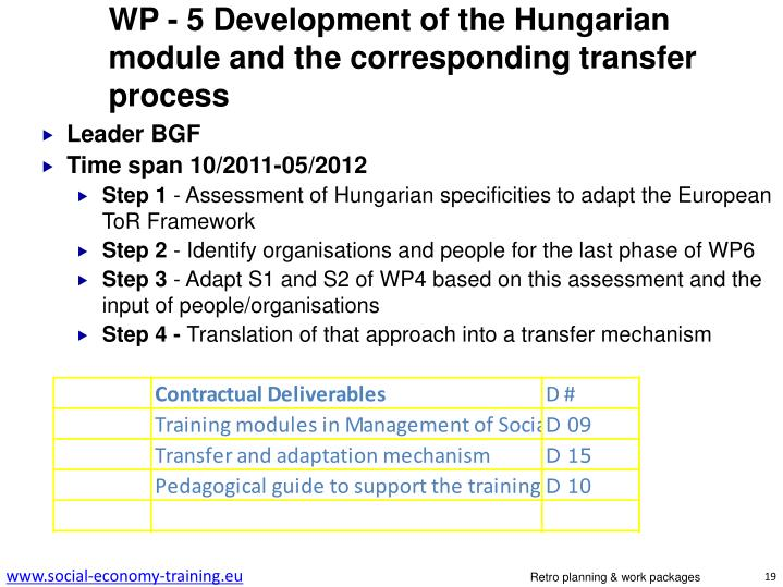 WP - 5 Development of the Hungarian module and the corresponding transfer process