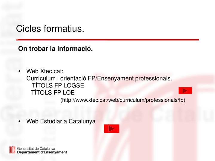 Cicles formatius.